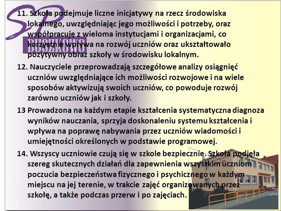 15.Szkoła wspiera rodziców w procesie wychowania.