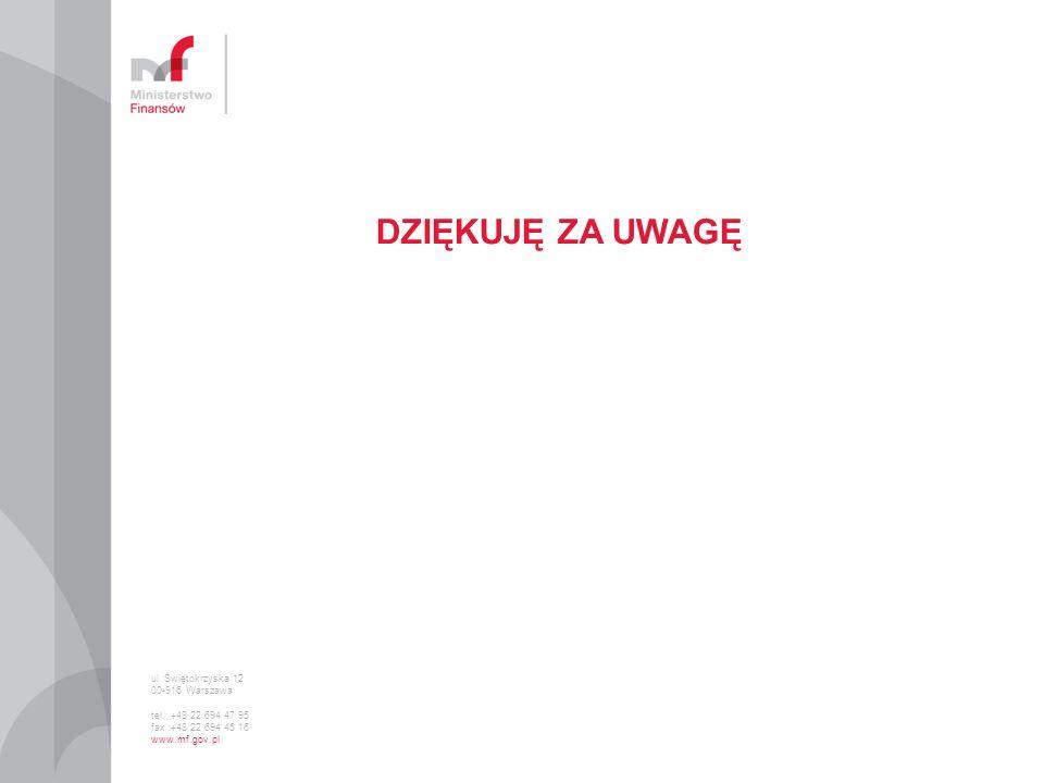 DZIĘKUJĘ ZA UWAGĘ ul. Świętokrzyska 12 00-916 Warszawa tel.: +48 22 694 47 95 fax :+48 22 694 45 16 www.mf.gov.pl
