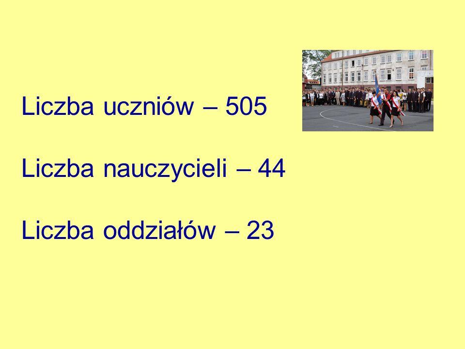Liczba uczniów – 505 Liczba nauczycieli – 44 Liczba oddziałów – 23