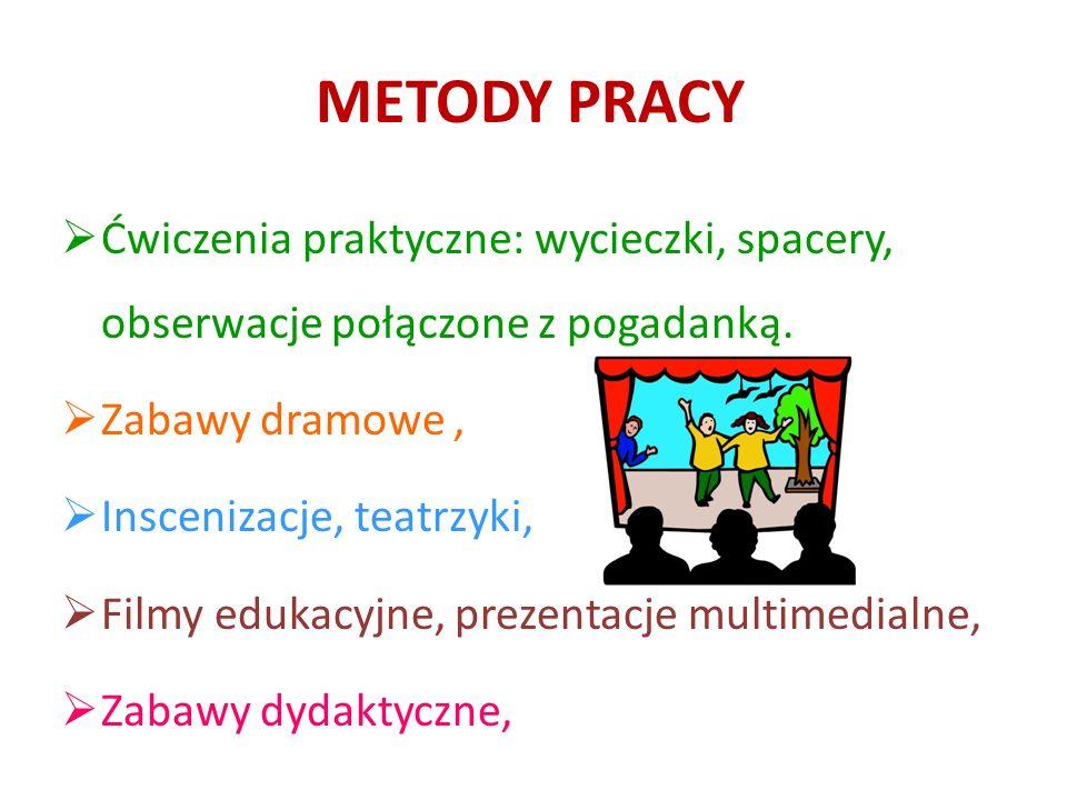 METODY PRACY Ćwiczenia praktyczne: wycieczki, spacery, obserwacje połączone z pogadanką. Zabawy dramowe, Inscenizacje, teatrzyki, Filmy edukacyjne, pr