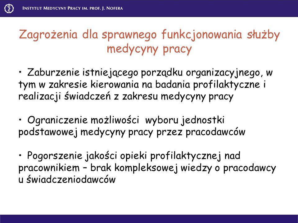 Zaburzenie istniejącego porządku organizacyjnego, w tym w zakresie kierowania na badania profilaktyczne i realizacji świadczeń z zakresu medycyny prac