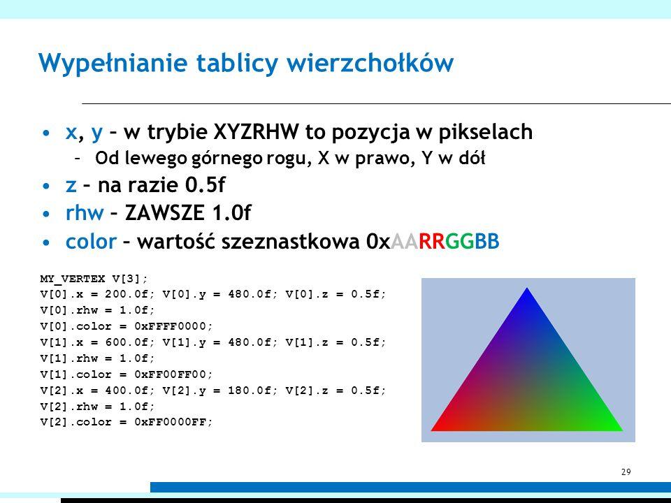 Wypełnianie tablicy wierzchołków x, y – w trybie XYZRHW to pozycja w pikselach –Od lewego górnego rogu, X w prawo, Y w dół z – na razie 0.5f rhw – ZAW