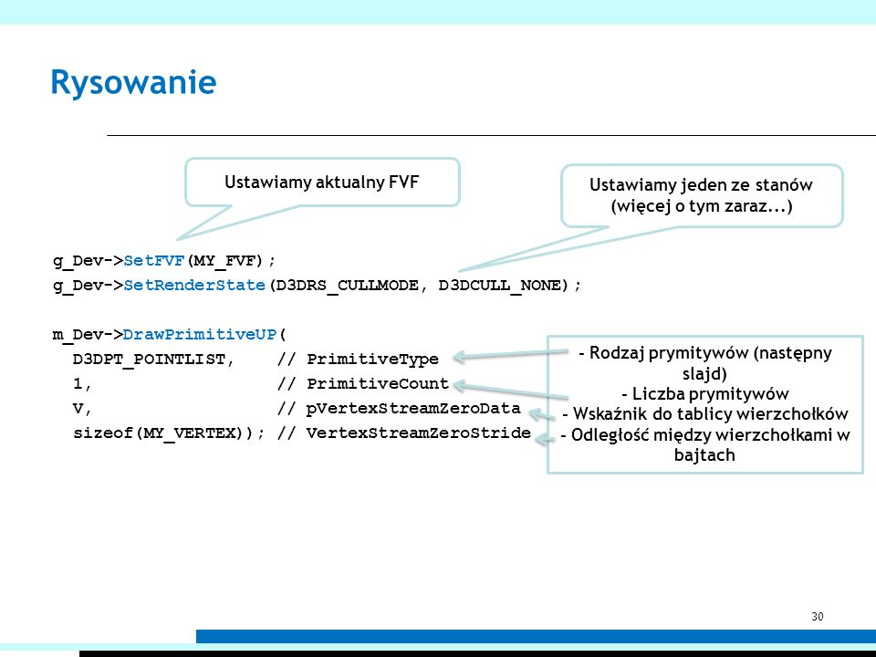Rysowanie g_Dev->SetFVF(MY_FVF); g_Dev->SetRenderState(D3DRS_CULLMODE, D3DCULL_NONE); m_Dev->DrawPrimitiveUP( D3DPT_POINTLIST, // PrimitiveType 1, //
