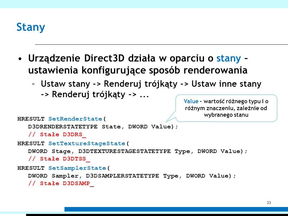 Stany Urządzenie Direct3D działa w oparciu o stany – ustawienia konfigurujące sposób renderowania –Ustaw stany -> Renderuj trójkąty -> Ustaw inne stan