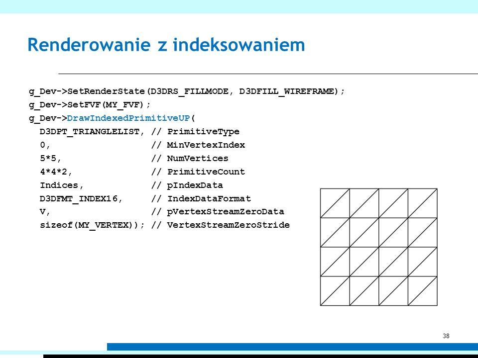 Renderowanie z indeksowaniem g_Dev->SetRenderState(D3DRS_FILLMODE, D3DFILL_WIREFRAME); g_Dev->SetFVF(MY_FVF); g_Dev->DrawIndexedPrimitiveUP( D3DPT_TRI