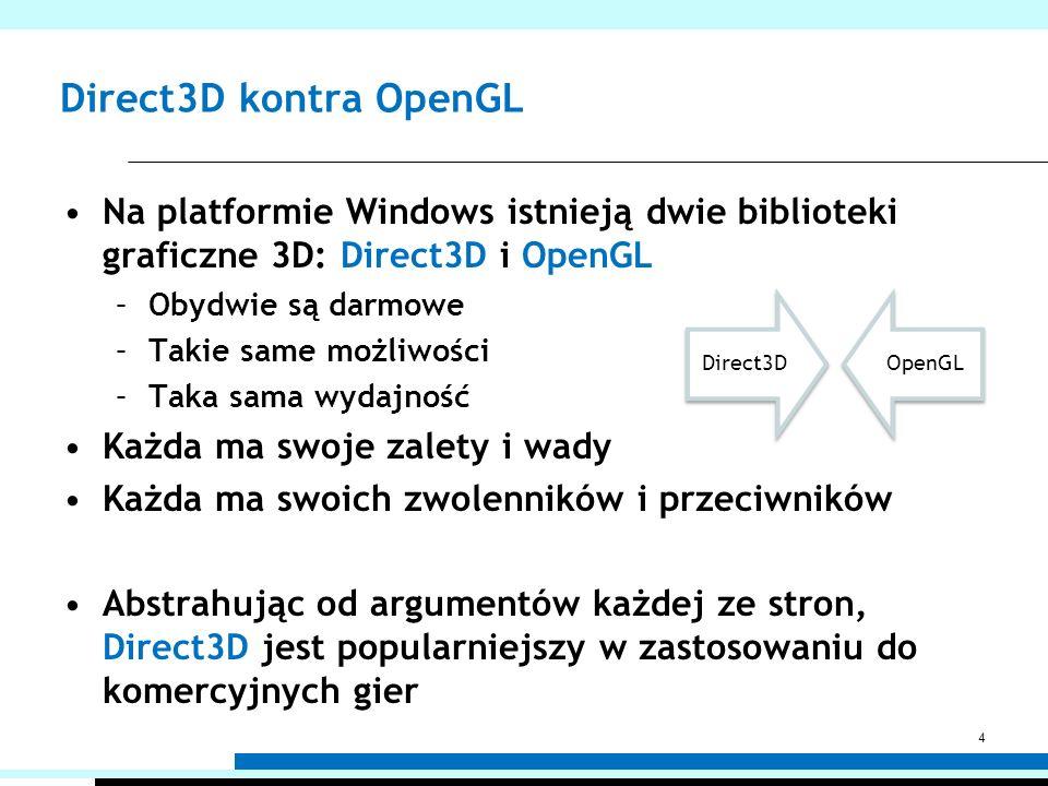 Direct3D kontra OpenGL Na platformie Windows istnieją dwie biblioteki graficzne 3D: Direct3D i OpenGL –Obydwie są darmowe –Takie same możliwości –Taka