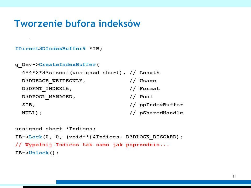 Tworzenie bufora indeksów IDirect3DIndexBuffer9 *IB; g_Dev->CreateIndexBuffer( 4*4*2*3*sizeof(unsigned short), // Length D3DUSAGE_WRITEONLY, // Usage
