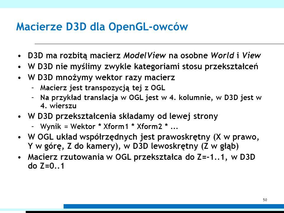 Macierze D3D dla OpenGL-owców D3D ma rozbitą macierz ModelView na osobne World i View W D3D nie myślimy zwykle kategoriami stosu przekształceń W D3D m