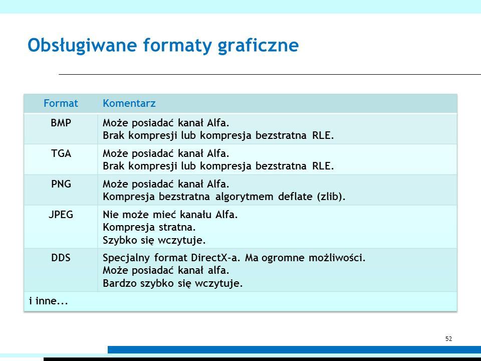 Obsługiwane formaty graficzne 52