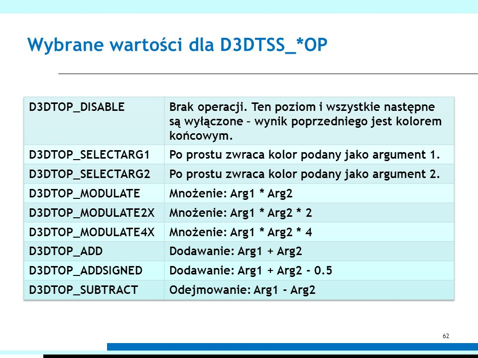 Wybrane wartości dla D3DTSS_*OP 62