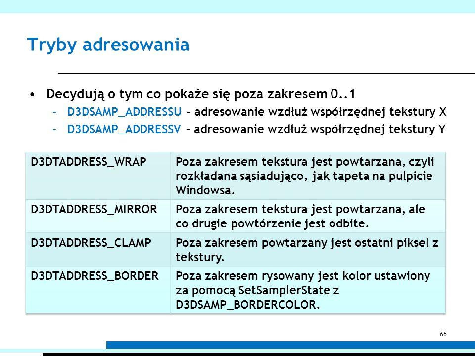 Tryby adresowania Decydują o tym co pokaże się poza zakresem 0..1 –D3DSAMP_ADDRESSU – adresowanie wzdłuż współrzędnej tekstury X –D3DSAMP_ADDRESSV – a