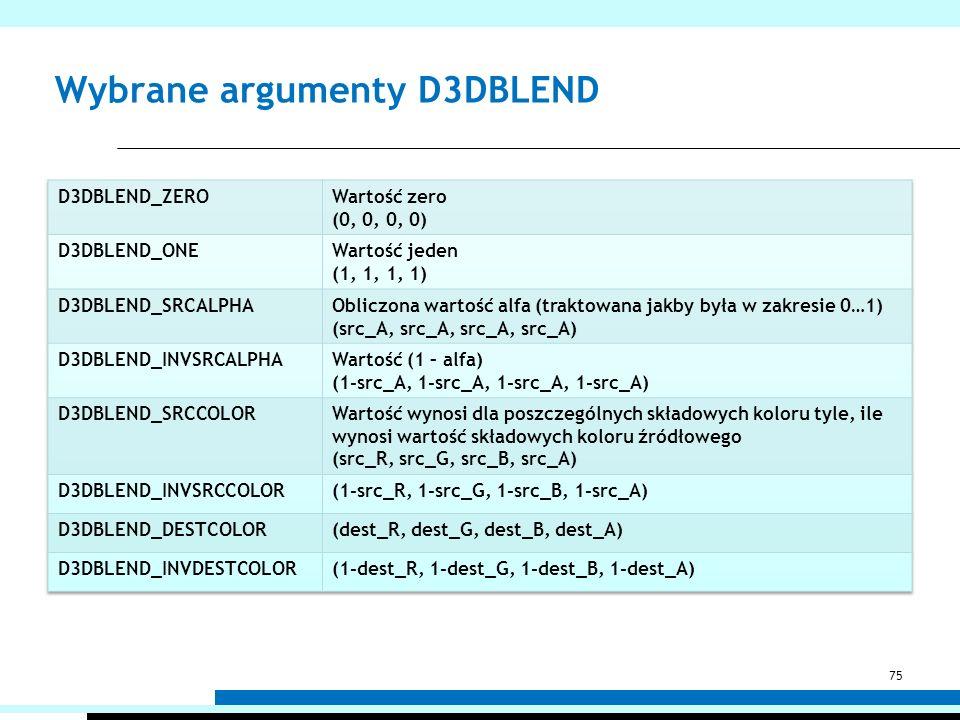 Wybrane argumenty D3DBLEND 75