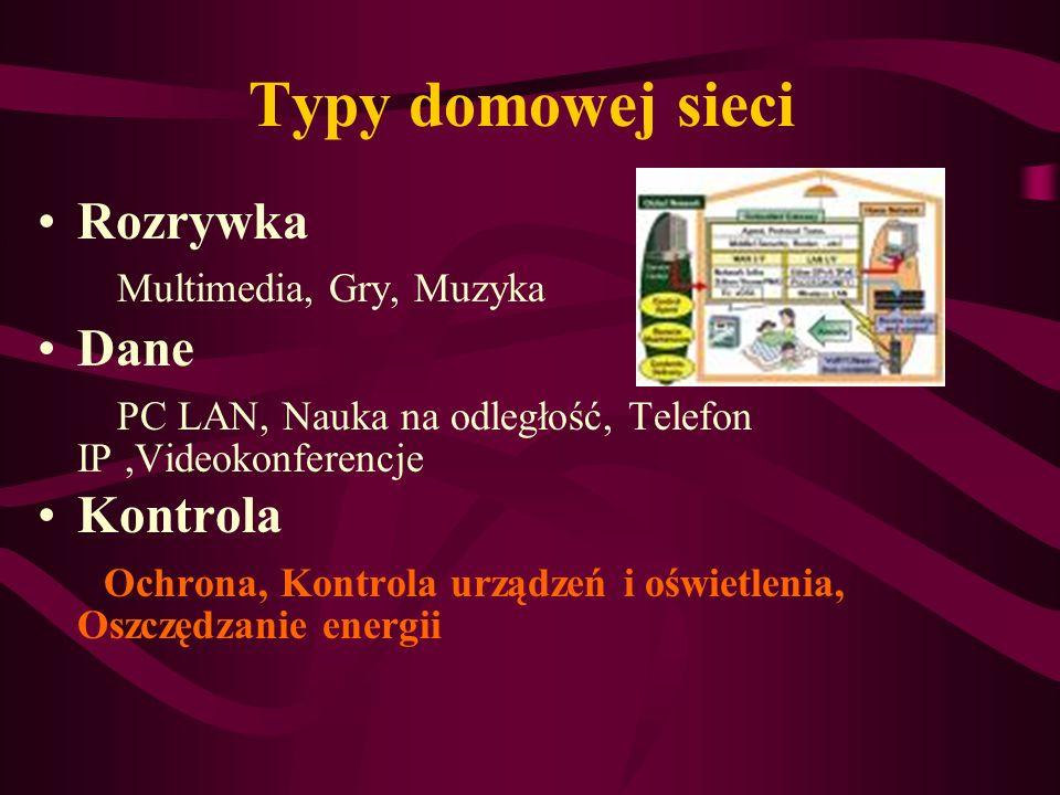 Typy domowej sieci Rozrywka Multimedia, Gry, Muzyka Dane PC LAN, Nauka na odległość, Telefon IP,Videokonferencje Kontrola Ochrona, Kontrola urządzeń i