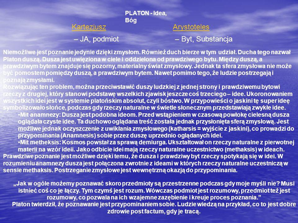 Trójkąt platoński PLATON - Idea, Bóg Kartezjusz – JA, podmiot Arystoteles – Byt, Substancja Niemożliwe jest poznanie jedynie dzięki zmysłom. Również d