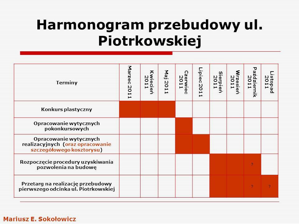 Jaka Piotrkowska po konkursie.