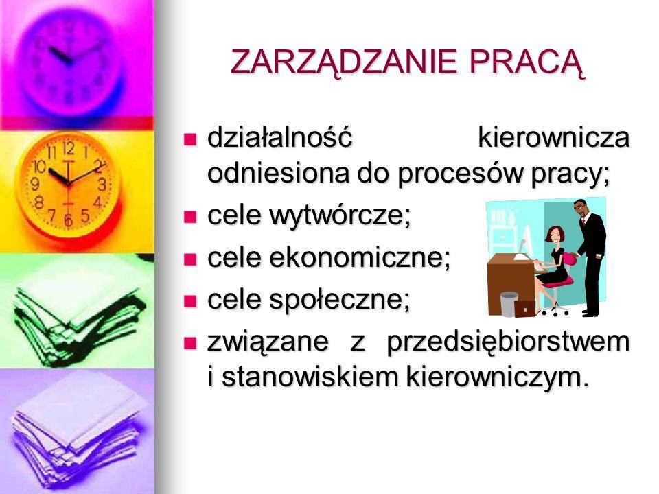 ZARZĄDZANIE PRACĄ działalność kierownicza odniesiona do procesów pracy; działalność kierownicza odniesiona do procesów pracy; cele wytwórcze; cele wyt