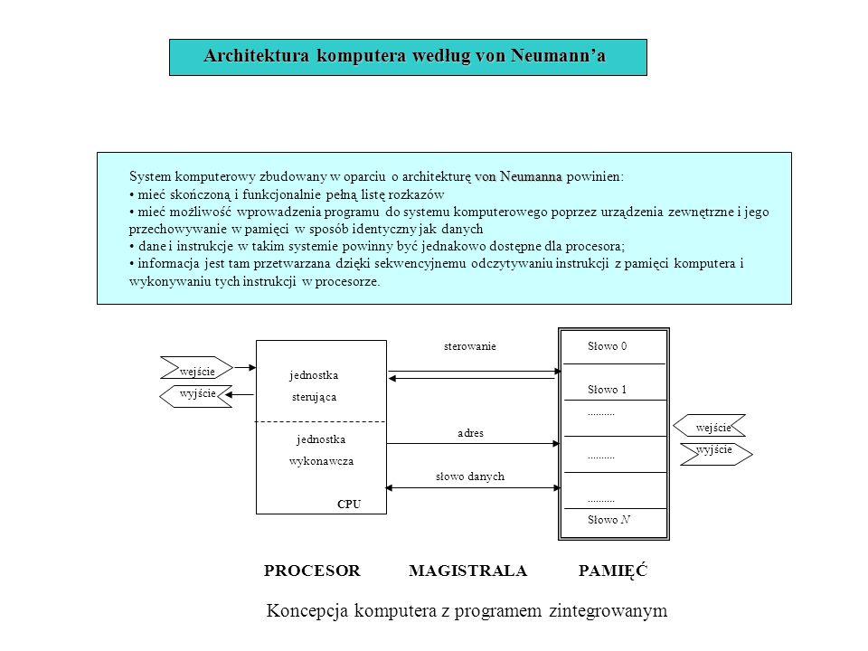 Architektura komputera według von Neumanna von Neumanna System komputerowy zbudowany w oparciu o architekturę von Neumanna powinien: mieć skończoną i