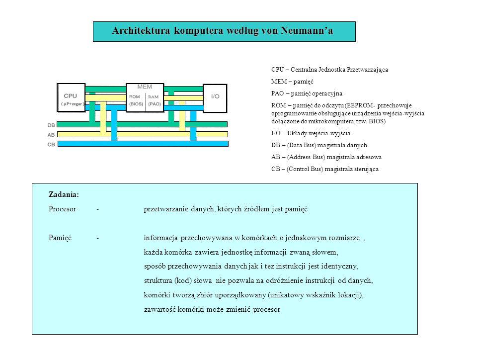 CPU – Centralna Jednostka Przetwarzająca MEM – pamięć PAO – pamięć operacyjna ROM – pamięć do odczytu (EEPROM- przechowuje oprogramowanie obsługujące
