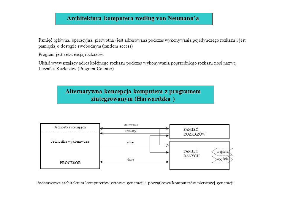 Alternatywna koncepcja komputera z programem zintegrowanym (Harwardzka ) Architektura komputera według von Neumanna Pamięć (główna, operacyjna, pierwo
