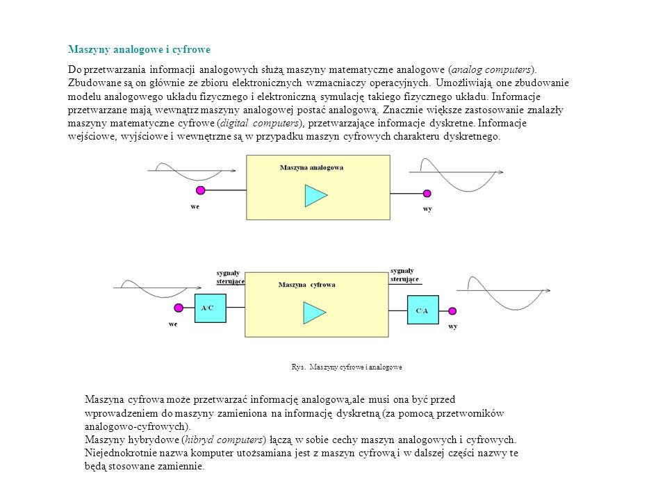 Maszyny analogowe i cyfrowe Do przetwarzania informacji analogowych służą maszyny matematyczne analogowe (analog computers). Zbudowane są on głównie z