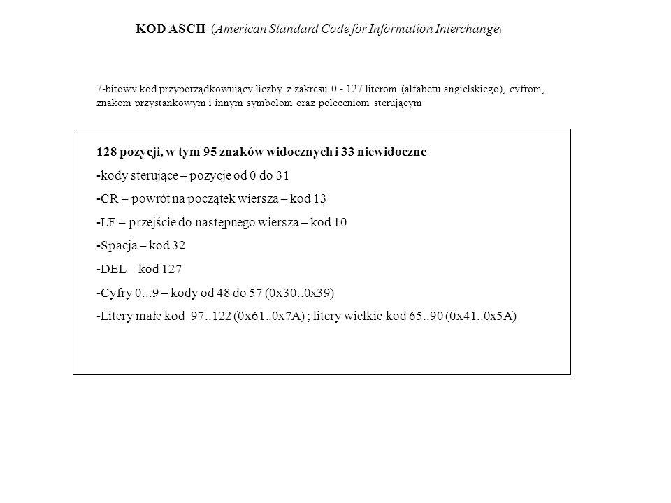 KOD ASCII (American Standard Code for Information Interchange ) 7-bitowy kod przyporządkowujący liczby z zakresu 0 - 127 literom (alfabetu angielskieg