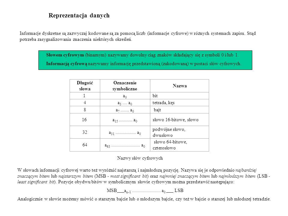 Informacje dyskretne są zazwyczaj kodowane są za pomocą liczb (informacje cyfrowe) w różnych systemach zapisu. Stąd potrzeba zasygnalizowania znaczeni