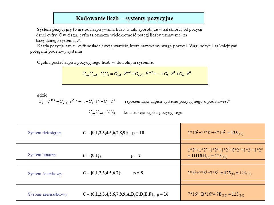 System pozycyjny to metoda zapisywania liczb w taki sposób, że w zależności od pozycji danej cyfry, C w ciągu, cyfra ta oznacza wielokrotność potęgi l