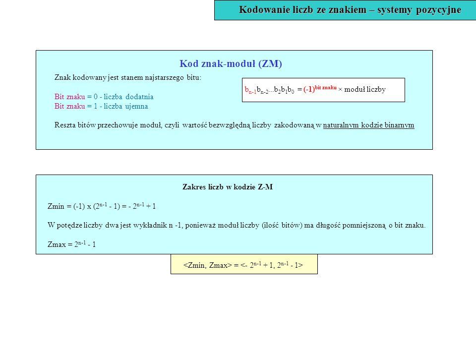 Kod znak-moduł (ZM) Znak kodowany jest stanem najstarszego bitu: Bit znaku = 0 - liczba dodatnia Bit znaku = 1 - liczba ujemna Reszta bitów przechowuj