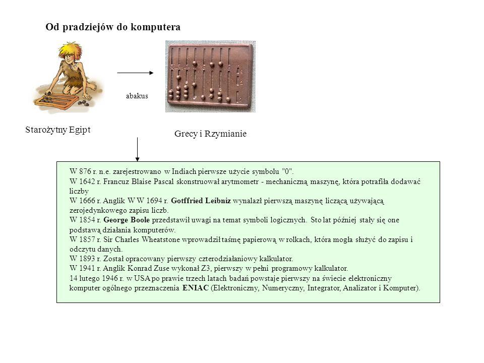 Od pradziejów do komputera abakus Starożytny Egipt Grecy i Rzymianie W 876 r. n.e. zarejestrowano w Indiach pierwsze użycie symbolu