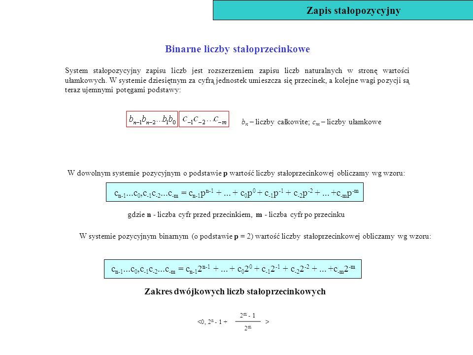 Zapis stałopozycyjny Zakres dwójkowych liczb stałoprzecinkowych <0, 2 n - 1 + 2m - 12m - 1 > 2m2m Binarne liczby stałoprzecinkowe System stałopozycyjn
