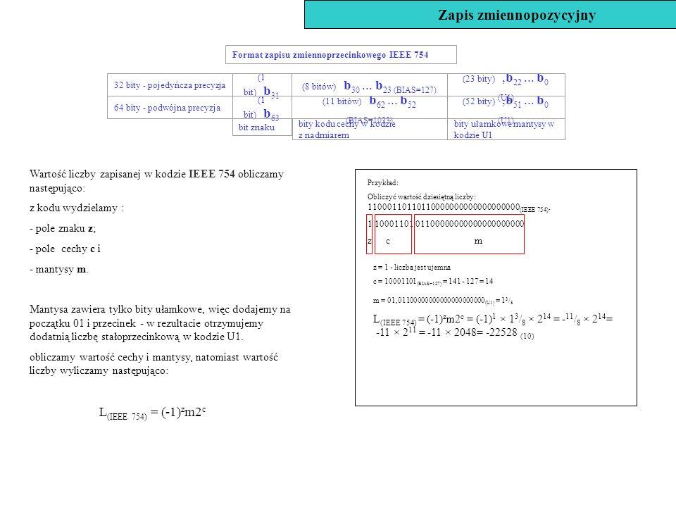 Format zapisu zmiennoprzecinkowego IEEE 754 32 bity - pojedyńcza precyzja (1 bit) b 31 (8 bitów) b 30... b 23 (BIAS=127) (23 bity),b 22... b 0 (U1) 64