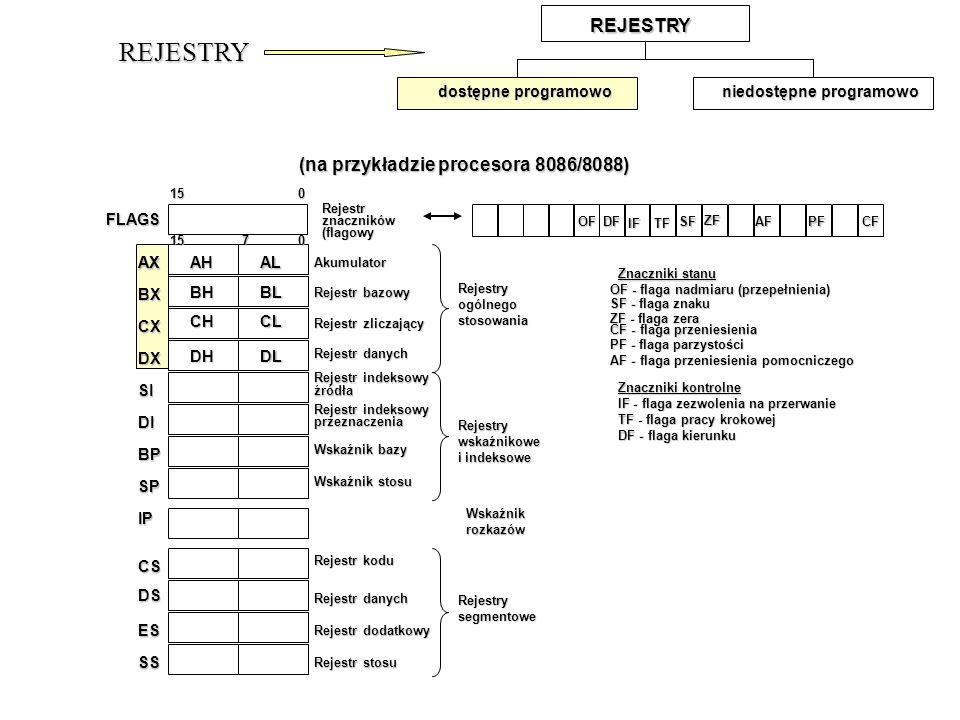 REJESTRY REJESTRY dostępne programowo niedostępne programowo (na przykładzie procesora 8086/8088) FLAGS AXAX BX CX DX SI DI BP SP IP CS DS ES SS 150 7