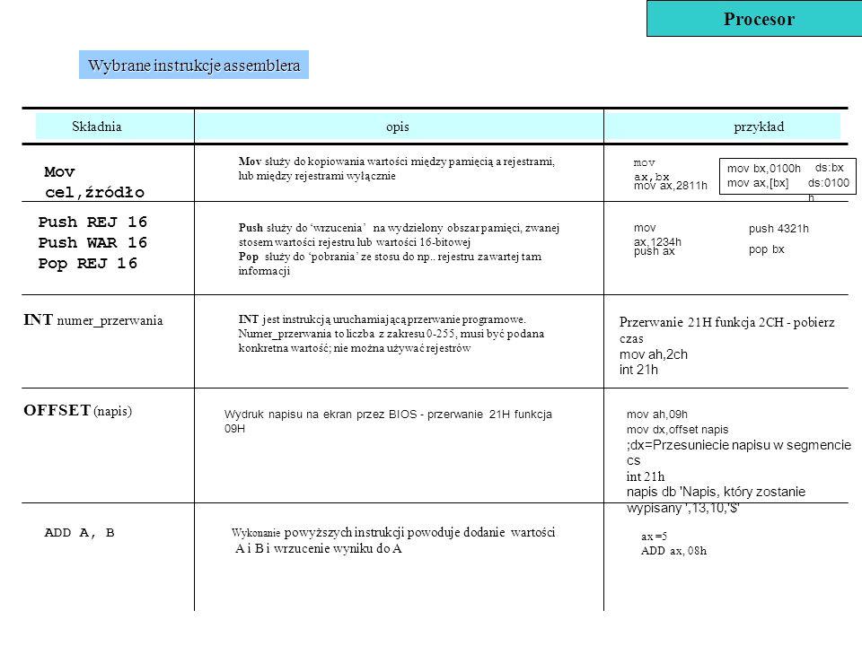 Procesor Wybrane instrukcje assemblera Mov cel,źródło Mov służy do kopiowania wartości między pamięcią a rejestrami, lub między rejestrami wyłącznie m