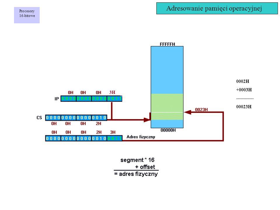 3H Adresowanie pamięci operacyjnej 0002H +0003H ------------ 00023H 3H Procesory 16-bitowe