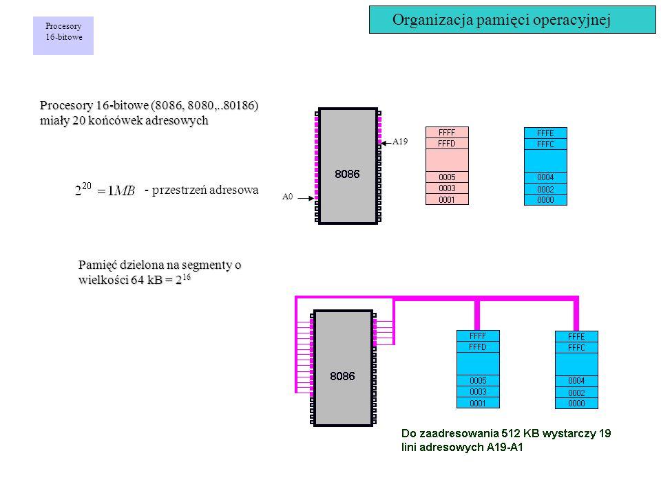 Organizacja pamięci operacyjnej Procesory 16-bitowe (8086, 8080,..80186) miały 20 końcówek adresowych - przestrzeń adresowa Pamięć dzielona na segment