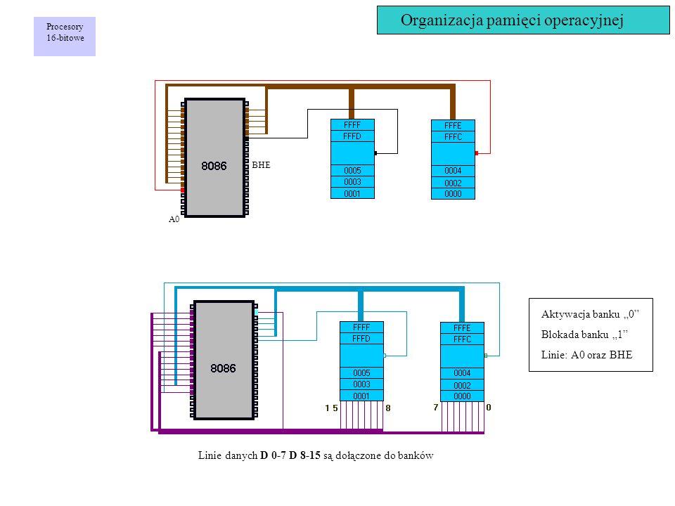 Organizacja pamięci operacyjnej A0 BHE Linie danych D 0-7 D 8-15 są dołączone do banków Aktywacja banku 0 Blokada banku 1 Linie: A0 oraz BHE Procesory