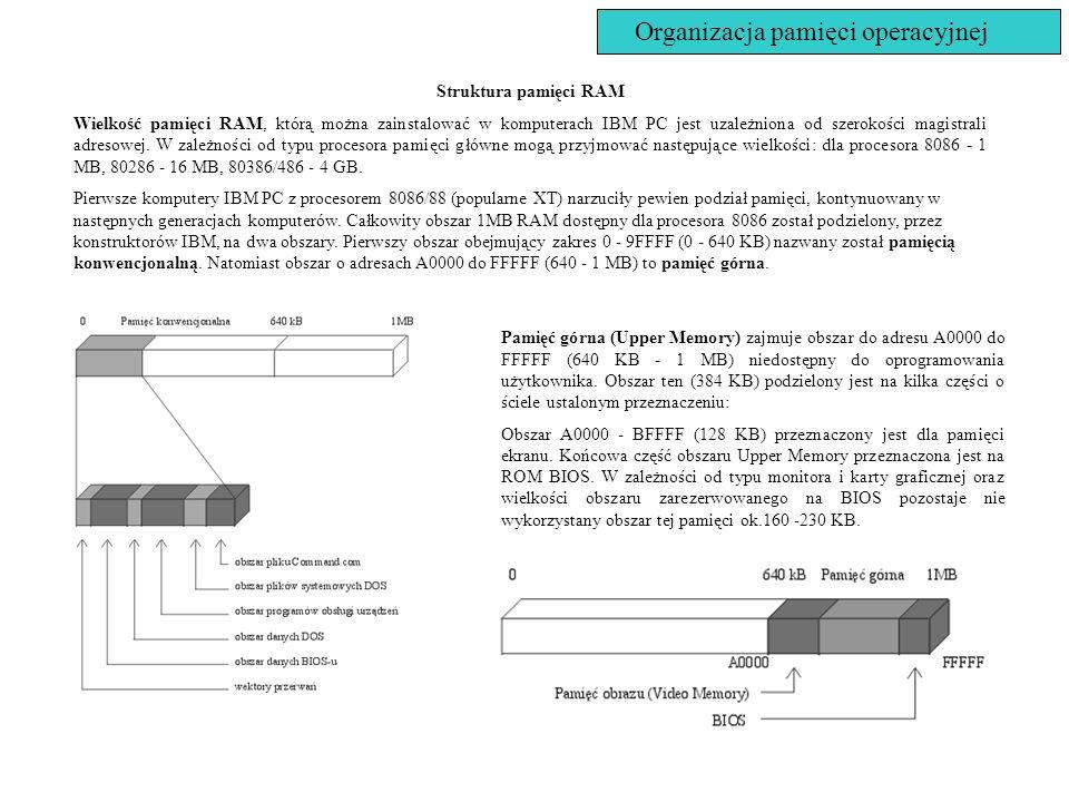 Organizacja pamięci operacyjnej Struktura pamięci RAM Wielkość pamięci RAM, którą można zainstalować w komputerach IBM PC jest uzależniona od szerokoś