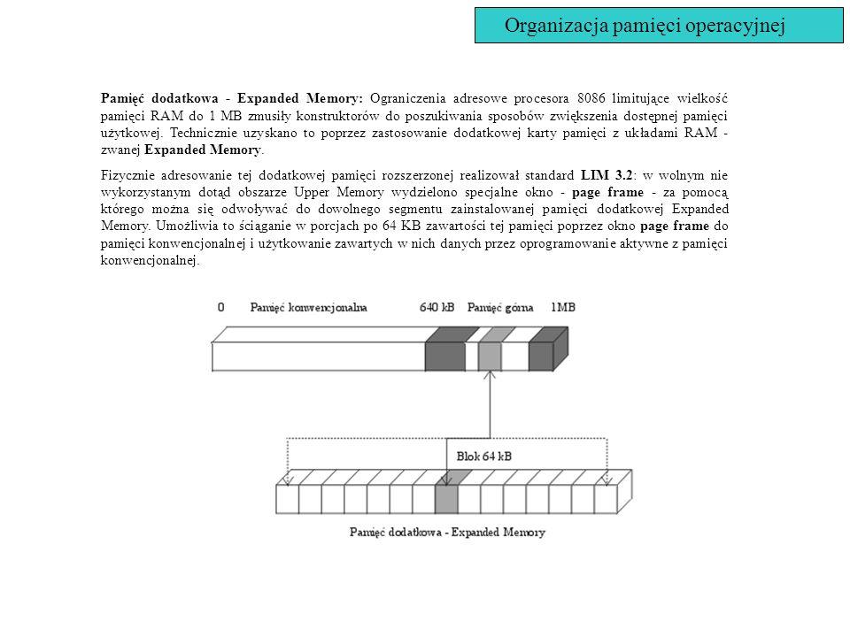 Organizacja pamięci operacyjnej Pamięć dodatkowa - Expanded Memory: Ograniczenia adresowe procesora 8086 limitujące wielkość pamięci RAM do 1 MB zmusi