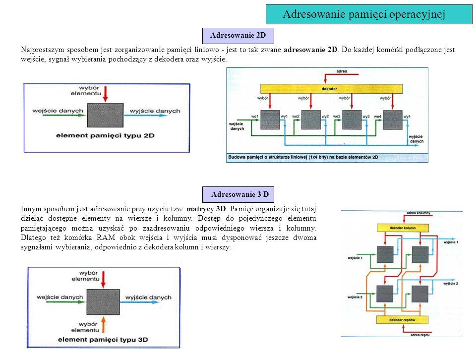 Adresowanie pamięci operacyjnej Adresowanie 2D Najprostszym sposobem jest zorganizowanie pamięci liniowo - jest to tak zwane adresowanie 2D. Do każdej
