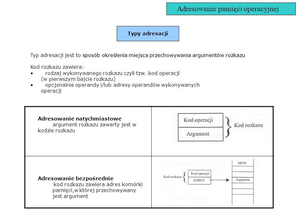 Adresowanie pamięci operacyjnej Typy adresacji sposób określenia miejsca przechowywania argumentów rozkazu Typ adresacji jest to sposób określenia mie
