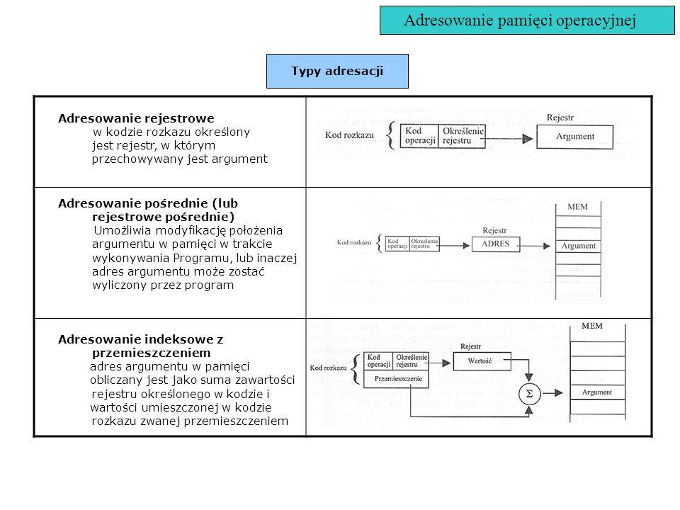 Adresowanie rejestrowe w kodzie rozkazu określony jest rejestr, w którym przechowywany jest argument Adresowanie pośrednie (lub rejestrowe pośrednie)