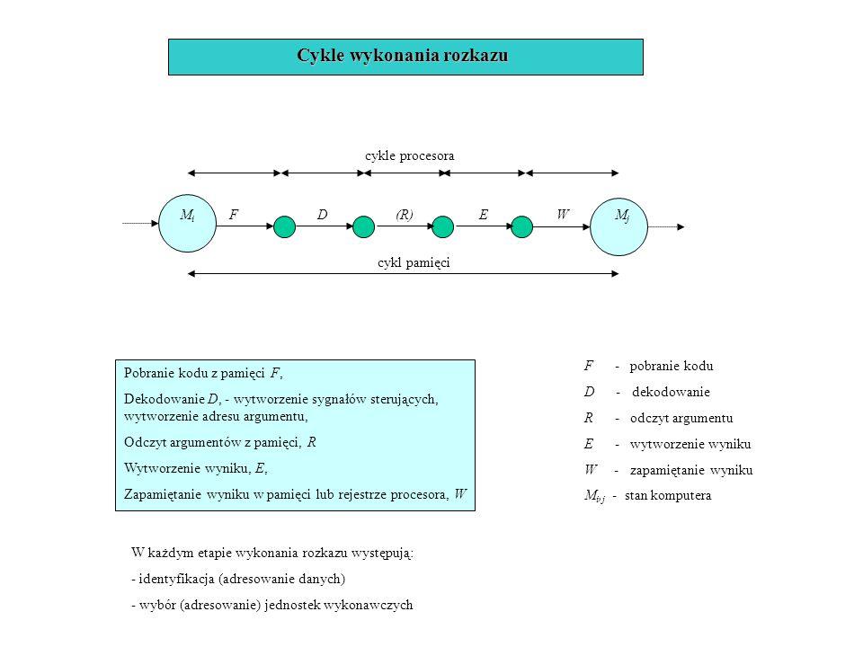 Cykle wykonania rozkazu M i F D (R) E W M j cykle procesora cykl pamięci F - pobranie kodu D - dekodowanie R - odczyt argumentu E - wytworzenie wyniku