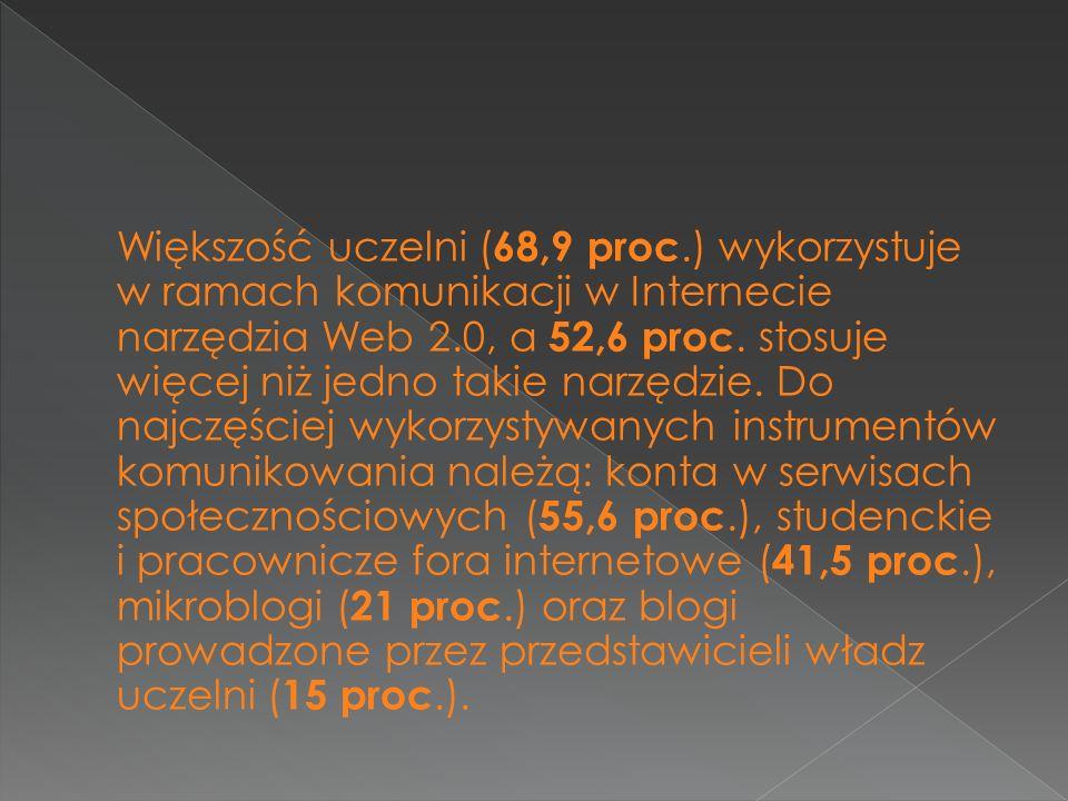 Większość uczelni ( 68,9 proc.) wykorzystuje w ramach komunikacji w Internecie narzędzia Web 2.0, a 52,6 proc. stosuje więcej niż jedno takie narzędzi