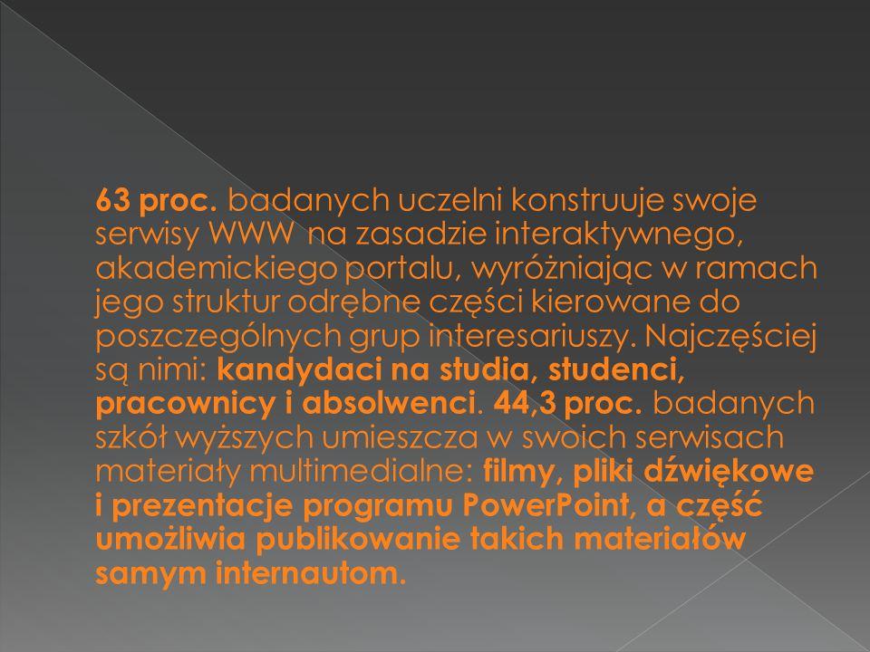63 proc. badanych uczelni konstruuje swoje serwisy WWW na zasadzie interaktywnego, akademickiego portalu, wyróżniając w ramach jego struktur odrębne c