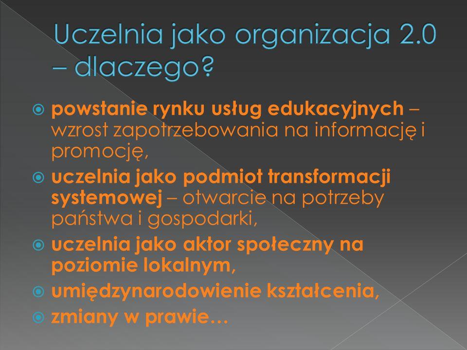 powstanie rynku usług edukacyjnych – wzrost zapotrzebowania na informację i promocję, uczelnia jako podmiot transformacji systemowej – otwarcie na pot