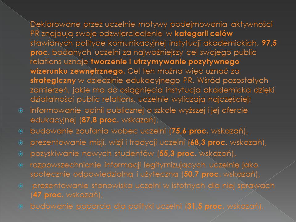 Deklarowane przez uczelnie motywy podejmowania aktywności PR znajdują swoje odzwierciedlenie w kategorii celów stawianych polityce komunikacyjnej inst