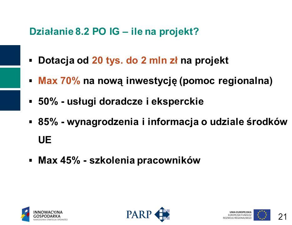 21 Działanie 8.2 PO IG – ile na projekt.Dotacja od 20 tys.