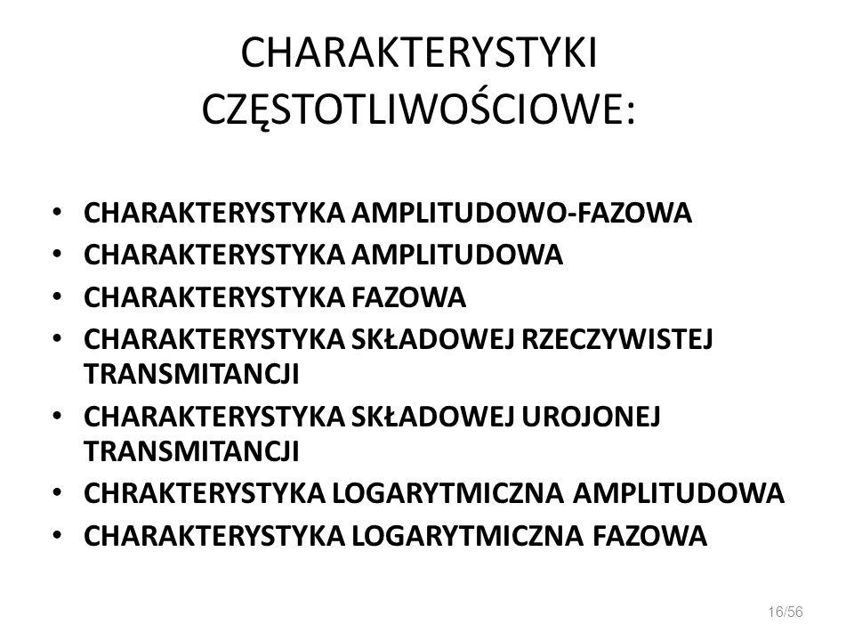CHARAKTERYSTYKI CZĘSTOTLIWOŚCIOWE: CHARAKTERYSTYKA AMPLITUDOWO-FAZOWA CHARAKTERYSTYKA AMPLITUDOWA CHARAKTERYSTYKA FAZOWA CHARAKTERYSTYKA SKŁADOWEJ RZE