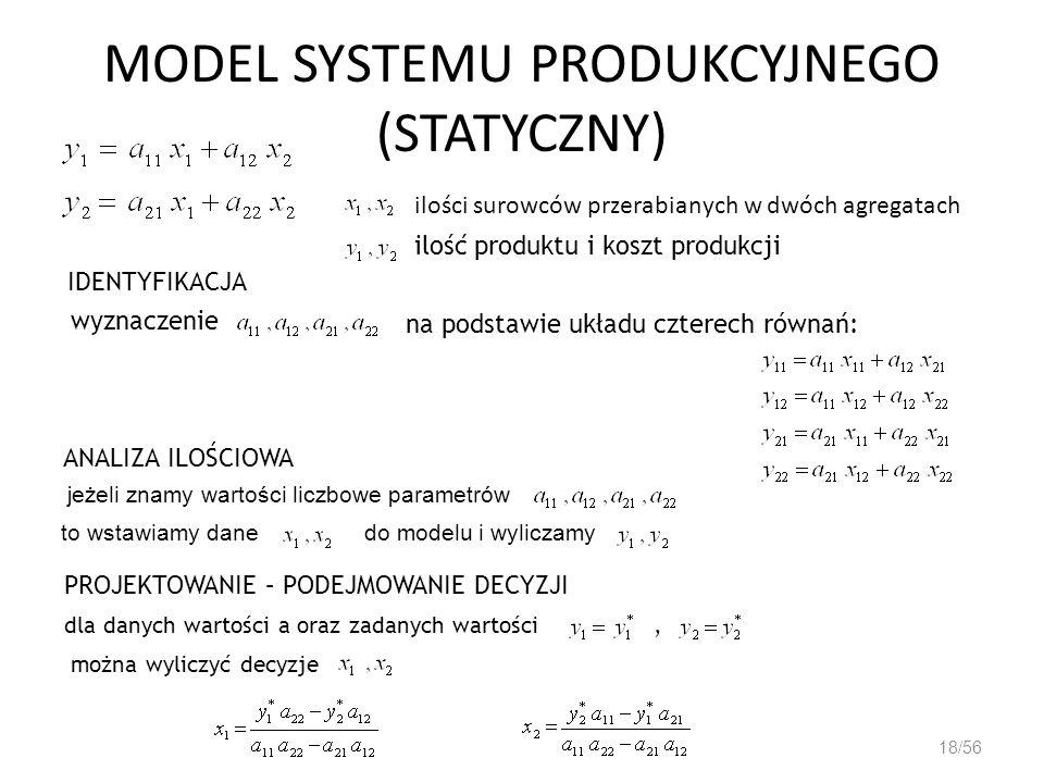 MODEL SYSTEMU PRODUKCYJNEGO (STATYCZNY) ilości surowców przerabianych w dwóch agregatach 18/56 ilość produktu i koszt produkcji IDENTYFIKACJA wyznacze