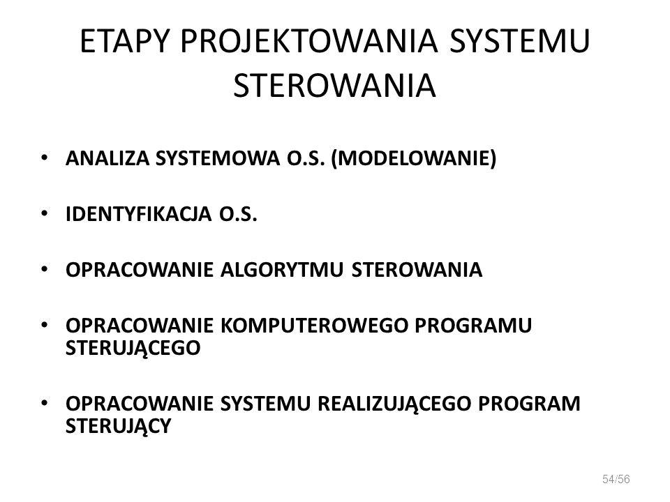 ETAPY PROJEKTOWANIA SYSTEMU STEROWANIA ANALIZA SYSTEMOWA O.S. (MODELOWANIE) IDENTYFIKACJA O.S. OPRACOWANIE ALGORYTMU STEROWANIA OPRACOWANIE KOMPUTEROW